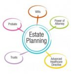 Scott Bloom Law Estate Planning